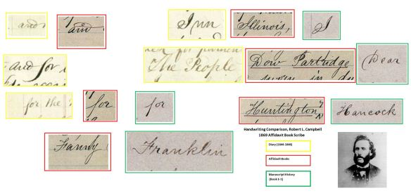 Robert L. Campbell, Handwriting Comparison
