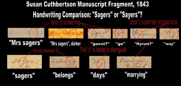 Susan Cuthbertson Sagers Handwriting Analysis