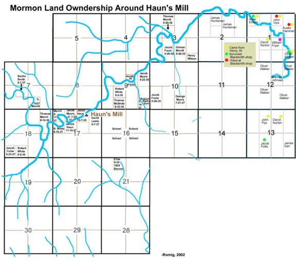 Haun's Mill_Land Ownership